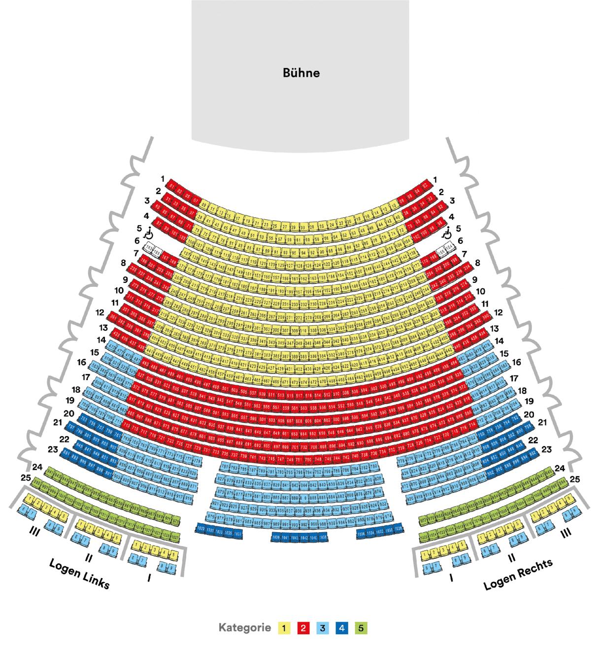 Saalplan Prinzregententheater